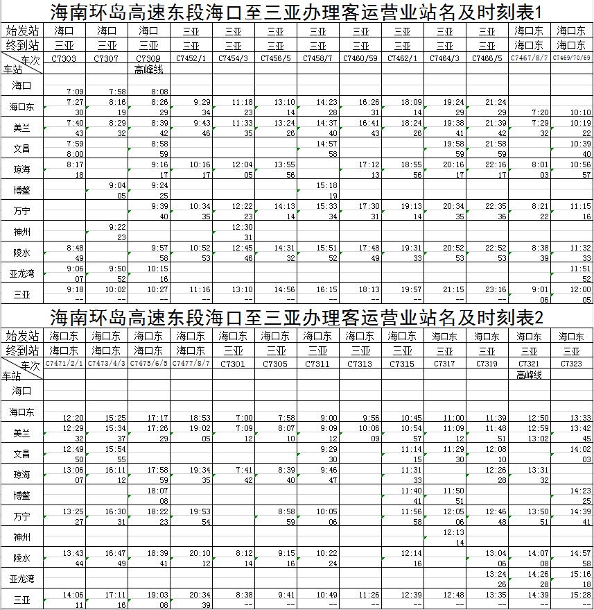 海南环岛高铁28日实行新列车运行图丨附站名及时刻表